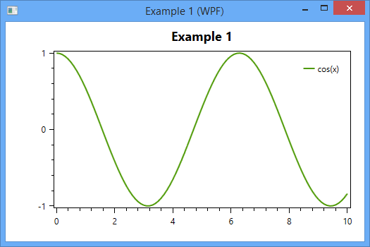 wpf-example1.png