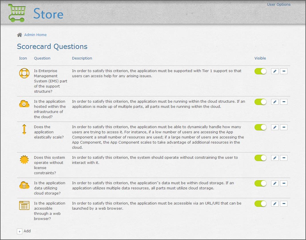 Marketplace Scorecard Feature