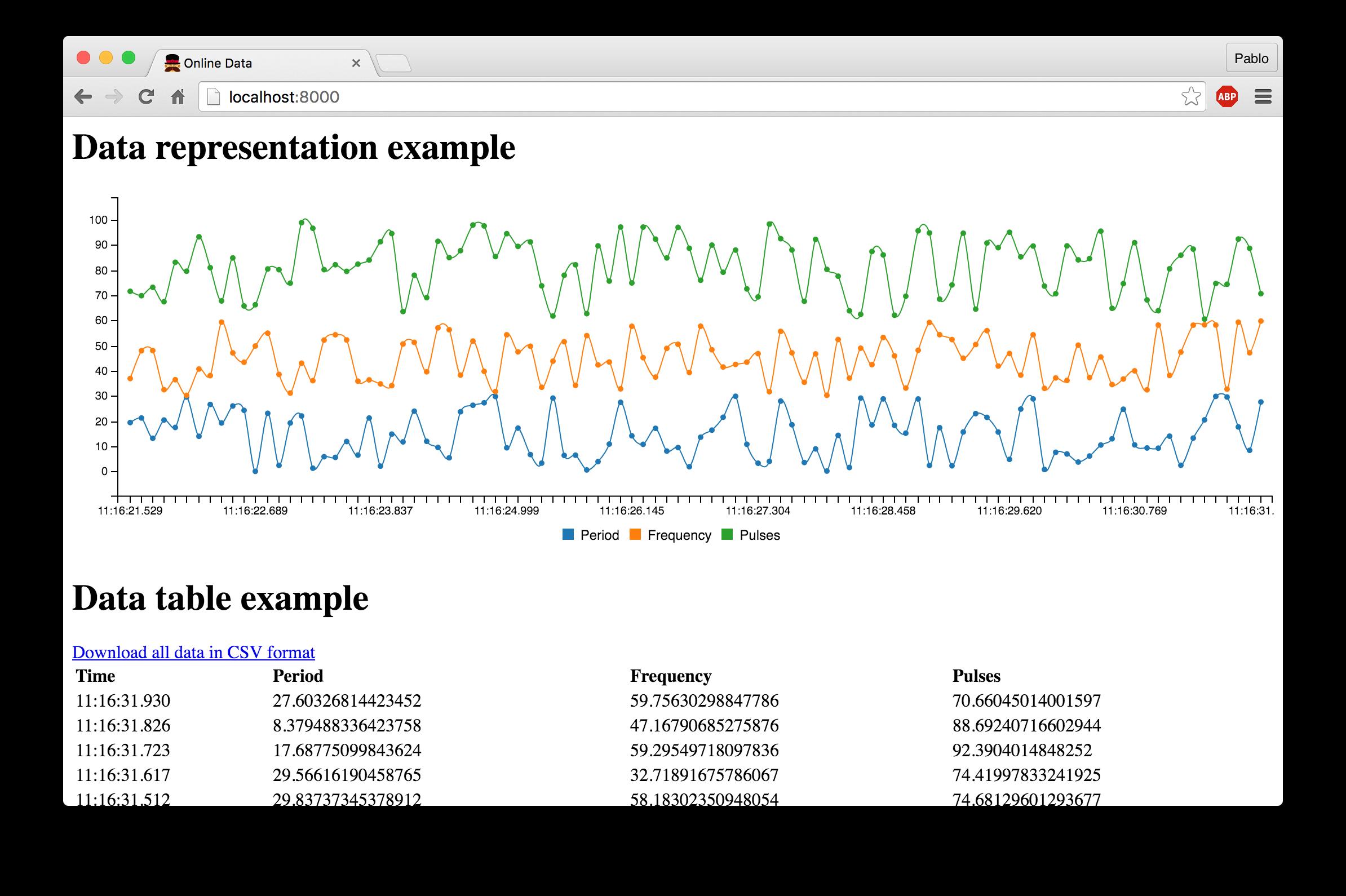 GitHub - pablogs9/SensorWebInterface: Web interface for serial