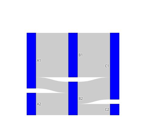 Chart::Plotly::Trace::Sankey - Sankey plots for network flow data