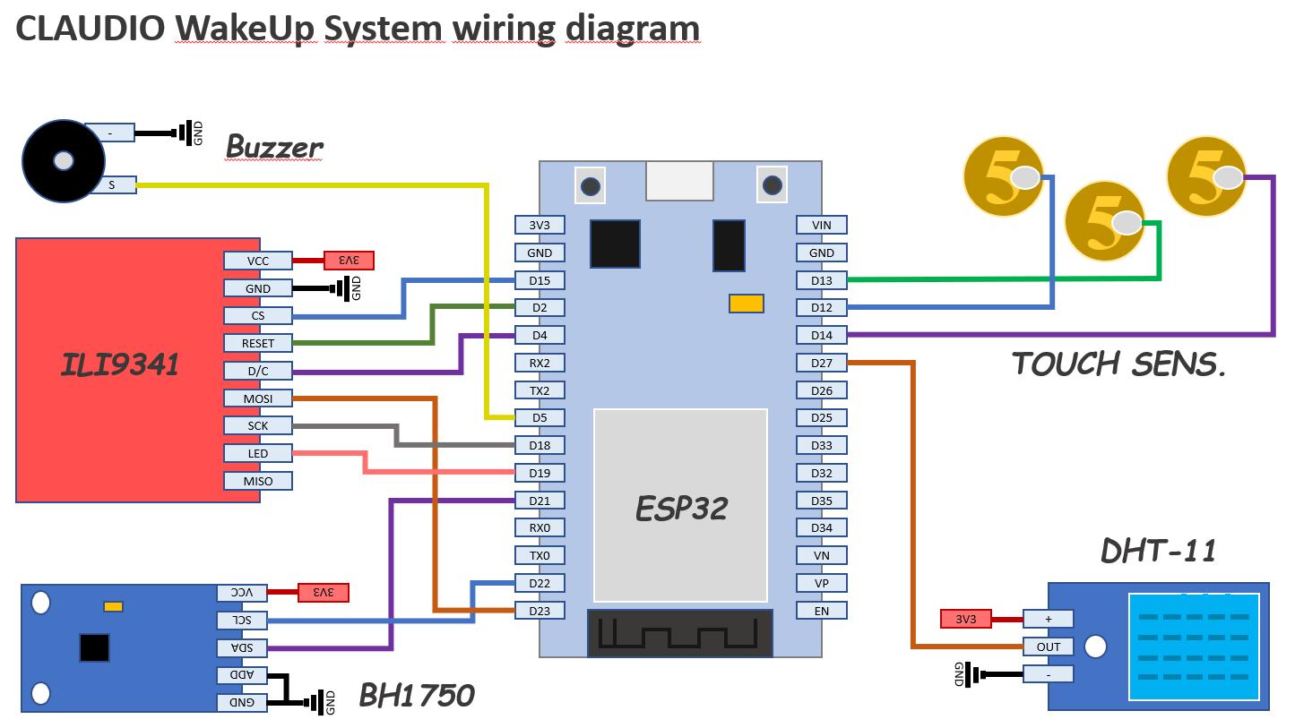 Github  Claudio  Wakeup Alarm Based On Esp32
