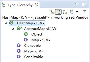 MarkdownPhotos/master/CSDNBlogs/container/HashMap/HashMapTH.jpg