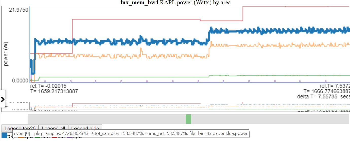 pkg power highlighted