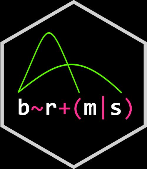 brms Logo