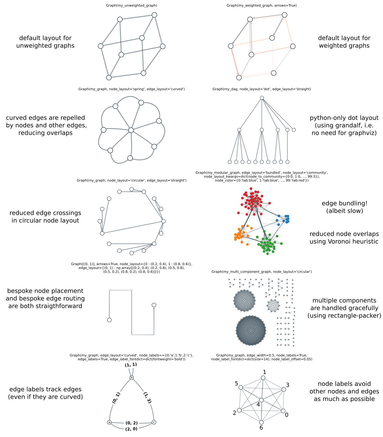 Example visualisations