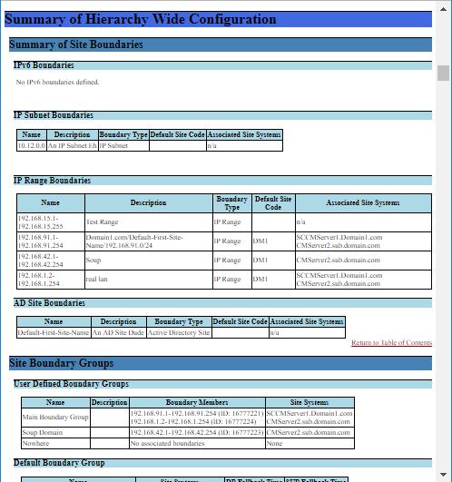 Configuration Manager Documentation Script   Wetter's Source