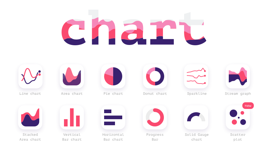 github pavelkuligin chart create the most popular types of charts
