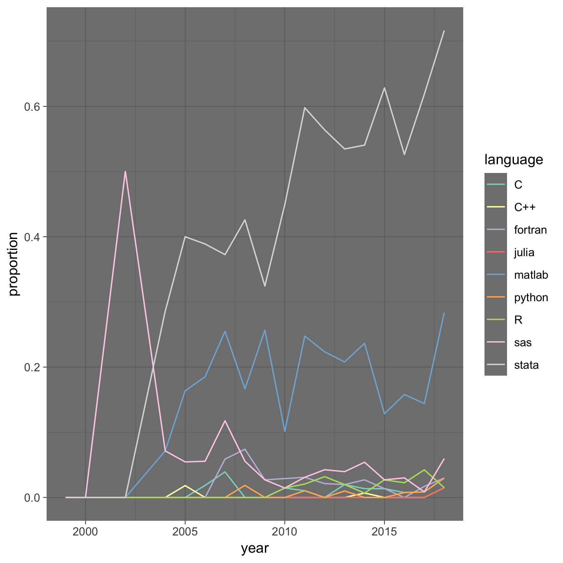 software usage AER