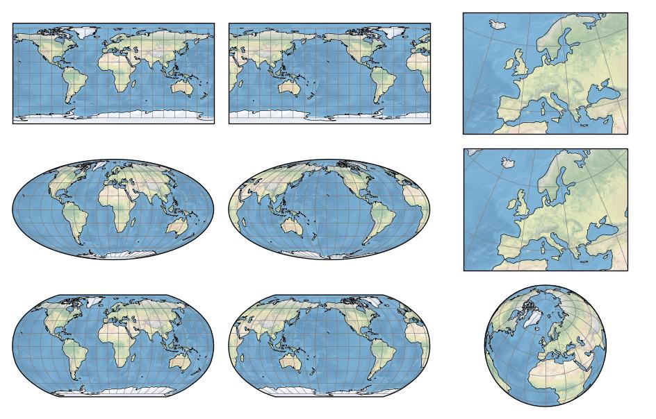 Plotting maps with cartopy and iris | Philip Bett
