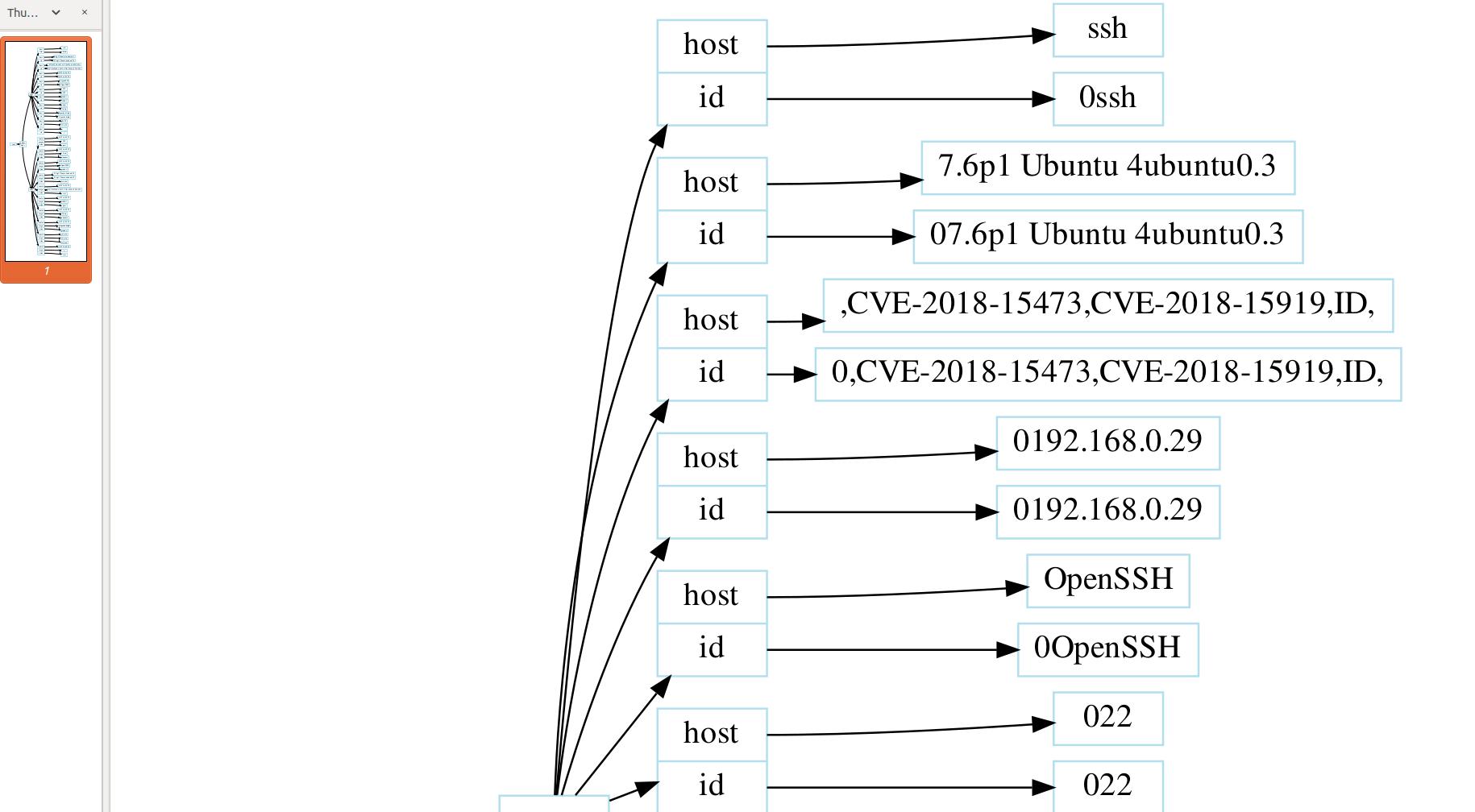 image olger report vulnerabilities CVE