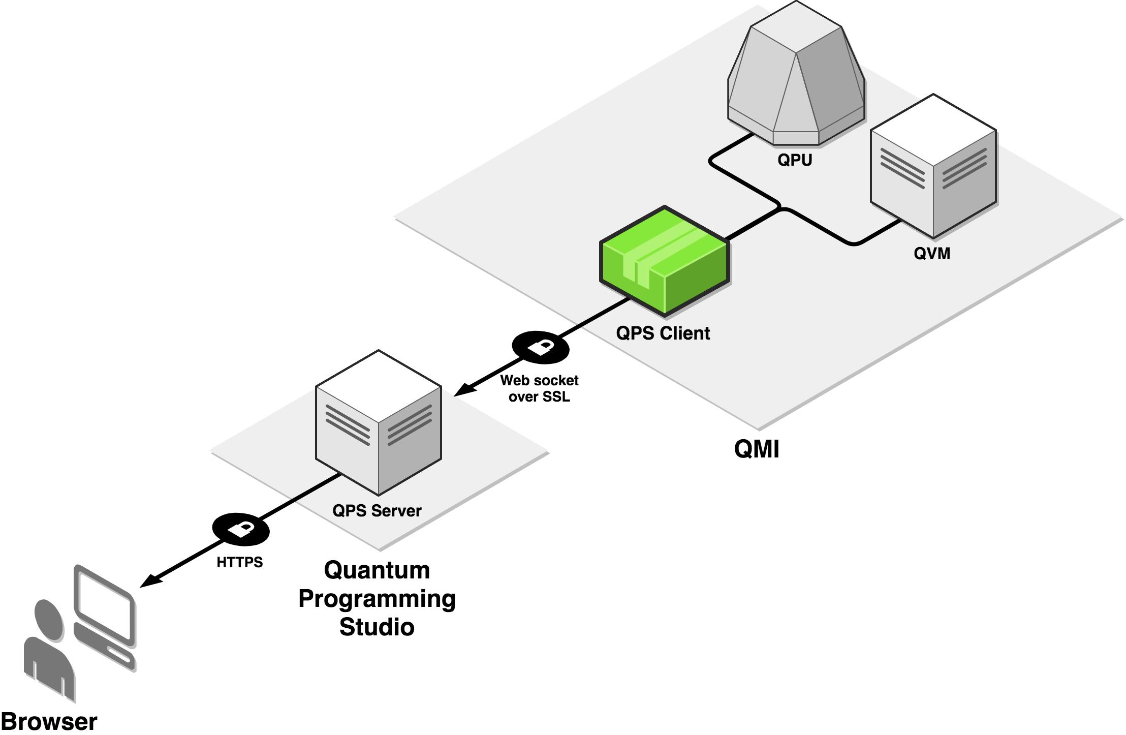 qps-client - npm