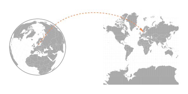 Figure of lat/lng point being projected onto a surface