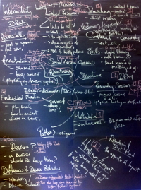 Picture of flipchart page from brainstorming session