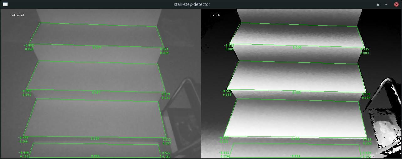 stair-step-detector
