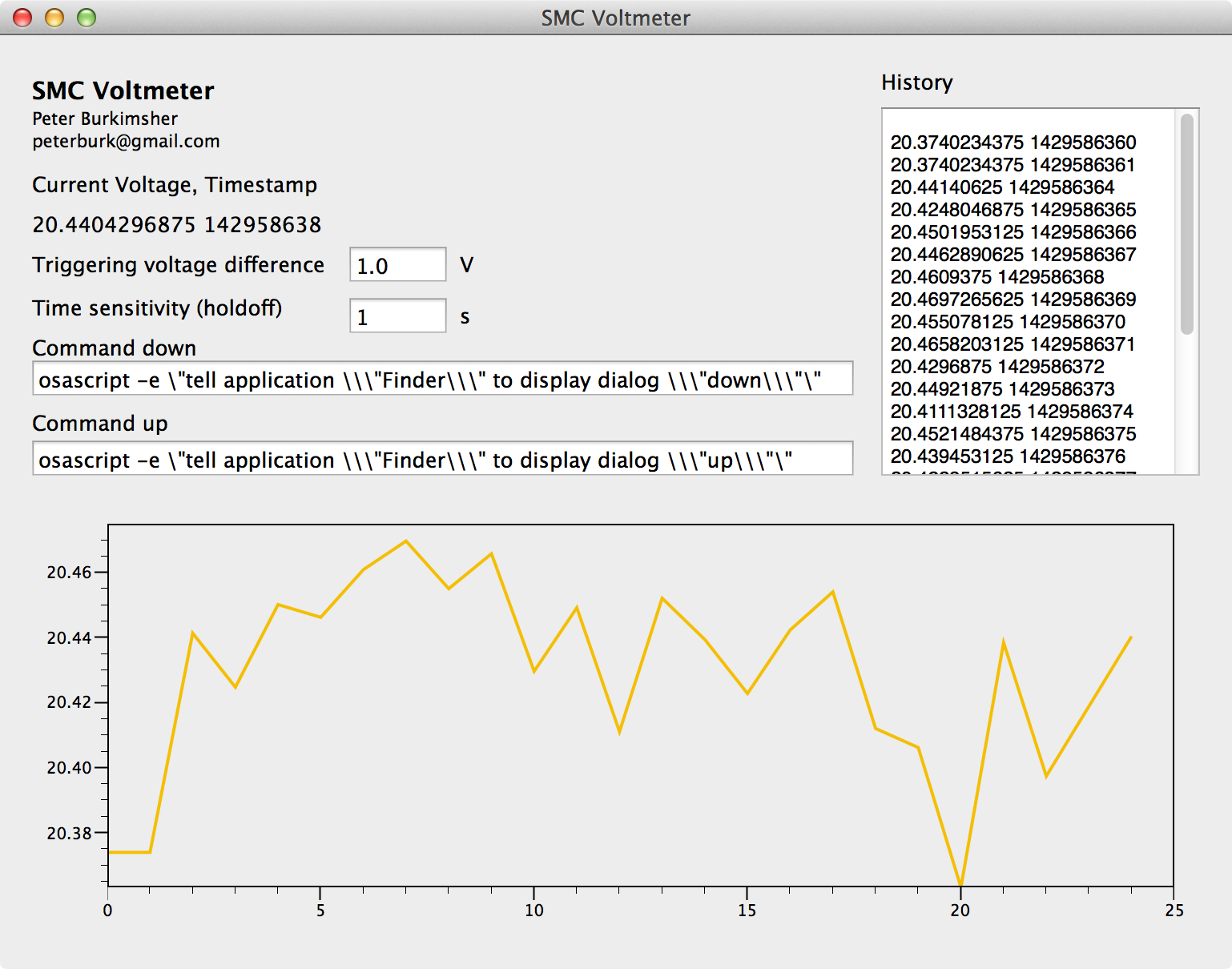 SMC Voltmeter <img class=