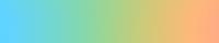 Isoluminant Colour Map