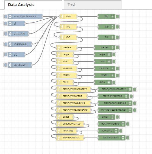 Data Analysis example