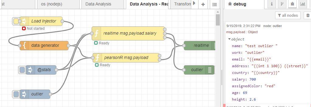 Data Analysis Realtime example