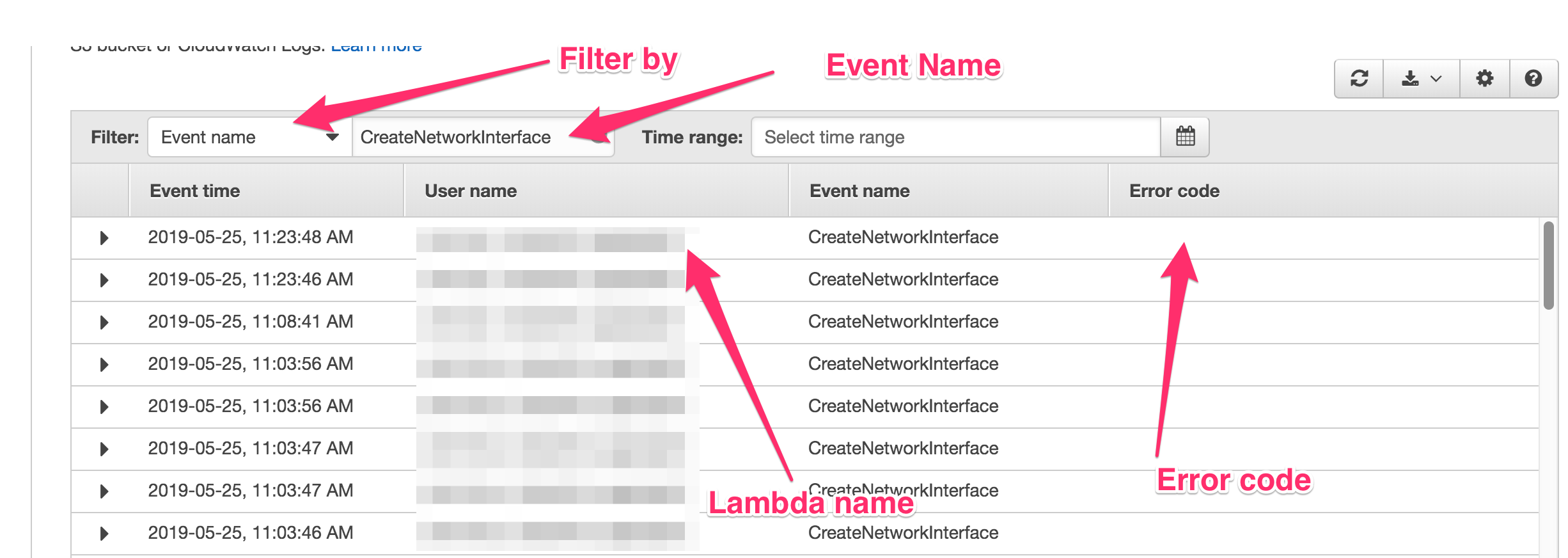 CloudTrail event name filter