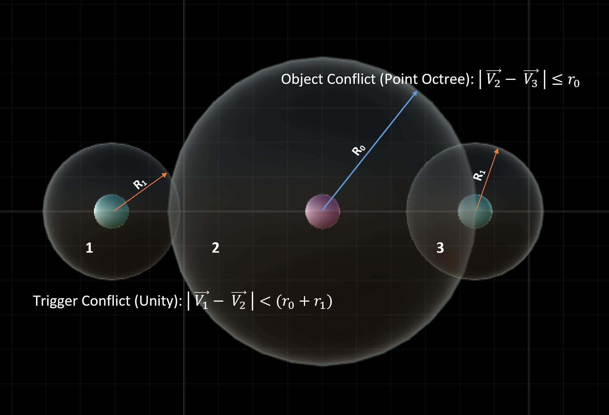 Dynamic Object Tracking - UnityList