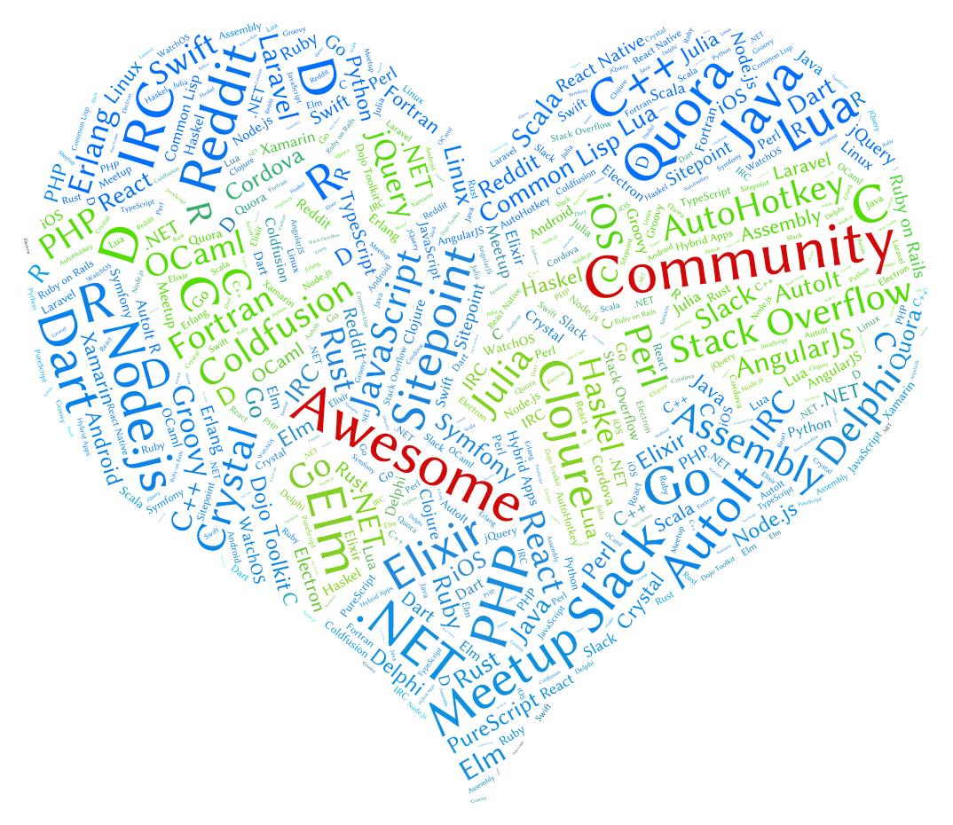 Community | getAwesomeness()
