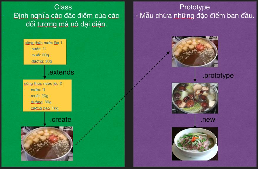 class vs prototype