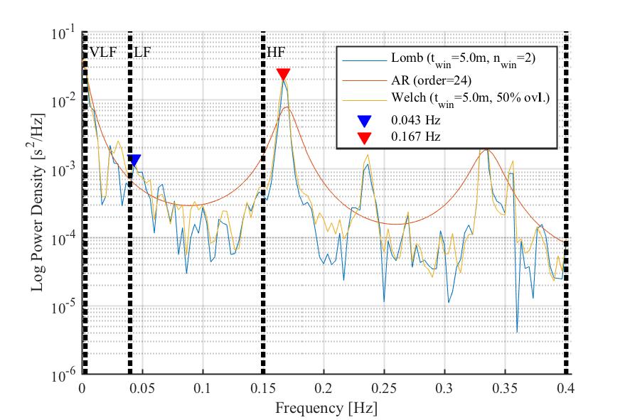 Example NN spectrum