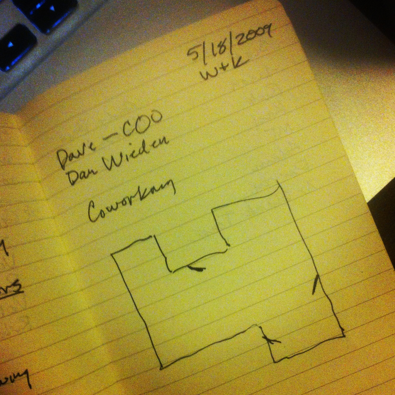 Sketch of the PIE space from initial walkthrough