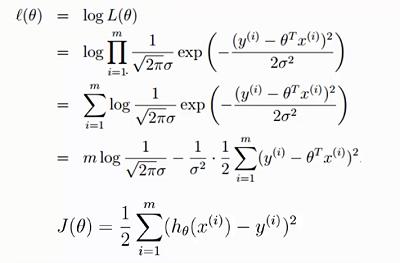 线性回归案例4