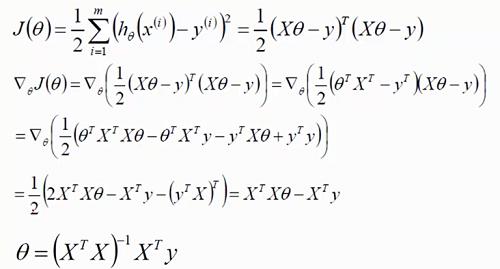 线性回归案例5