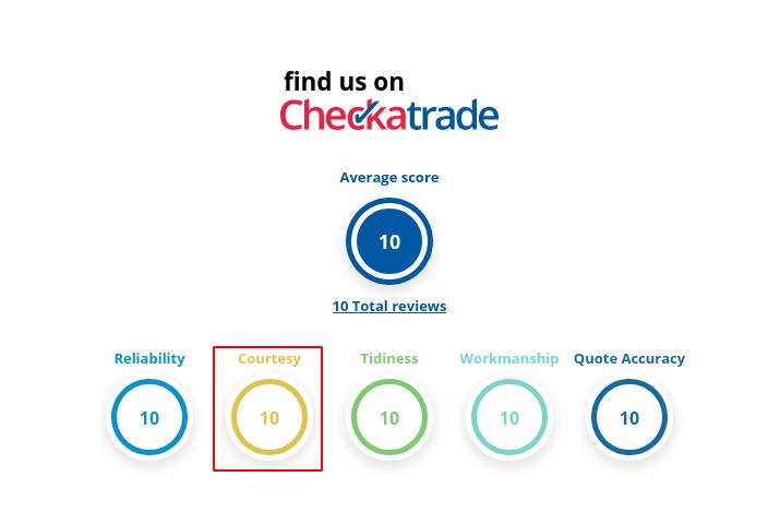 Image of the checkatrade courtesy input