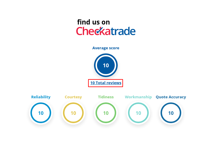 Image of the checkatrade number of total reviews online