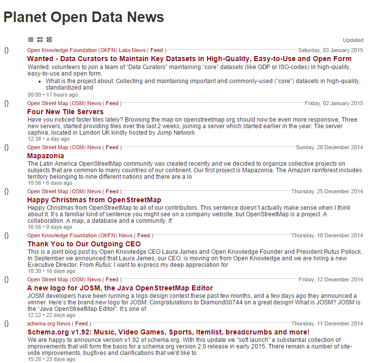Planet News Template