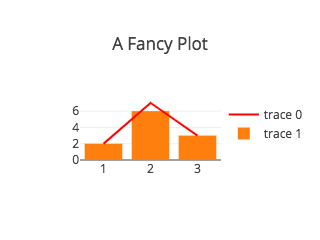 angular-plotly js - npm