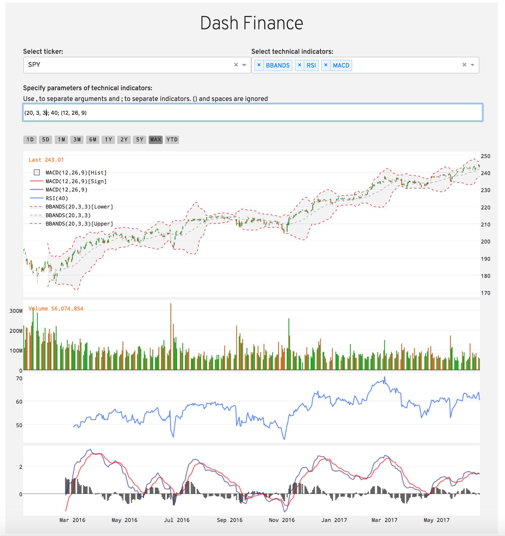 GitHub - plotly/dash-technical-charting: Powerful technical