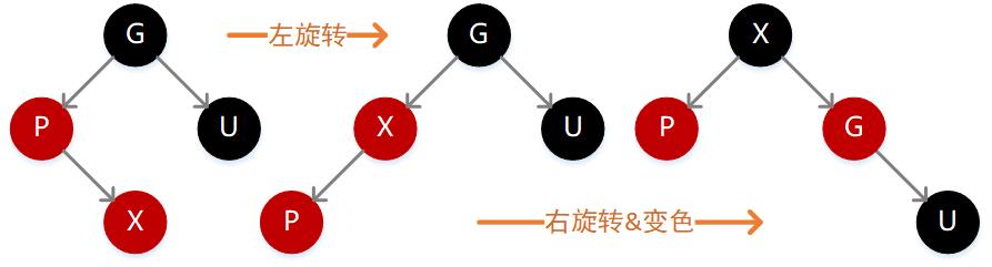 insert-4-2