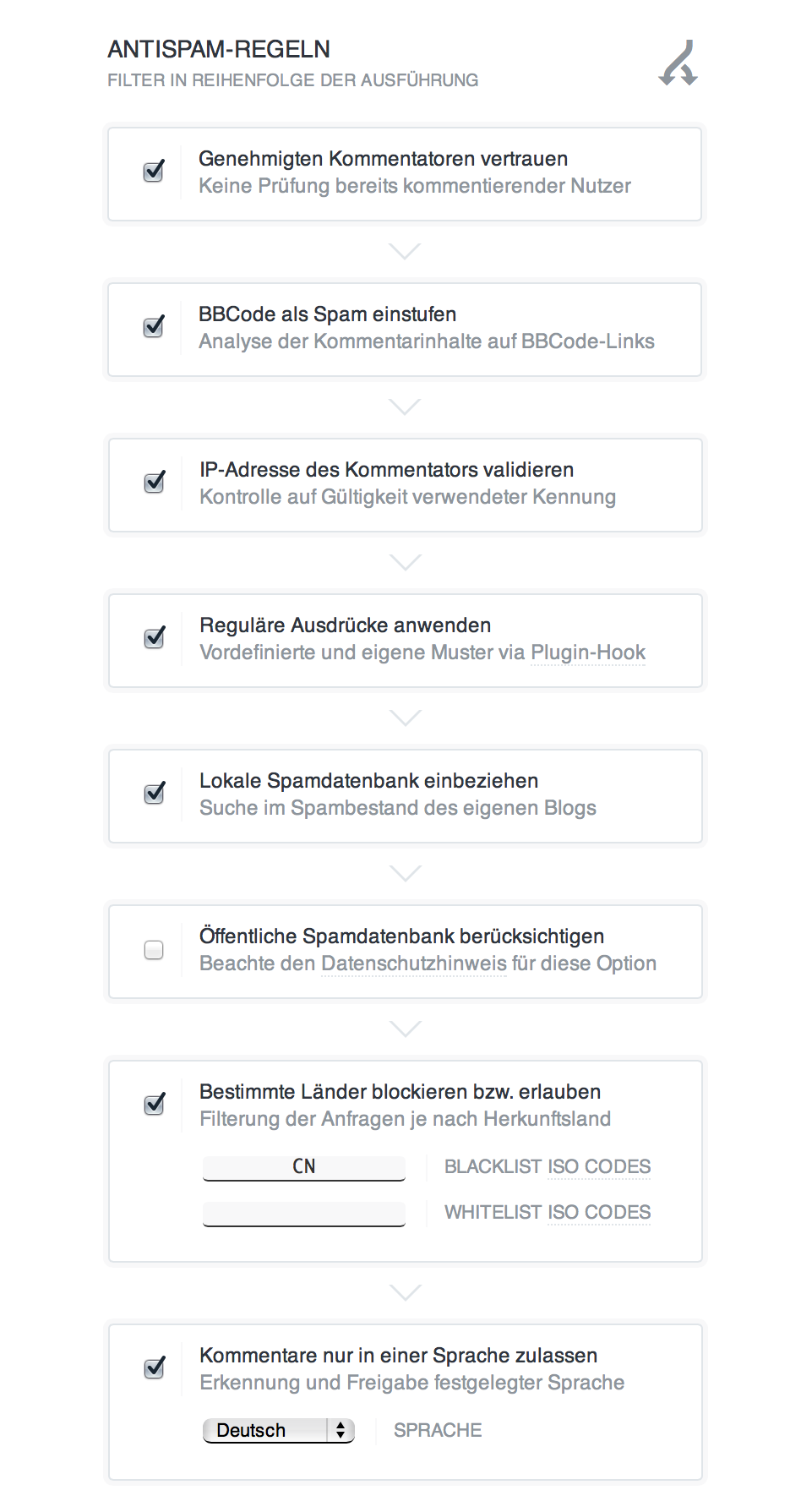 Filter in den Antispam Bee Einstellungen