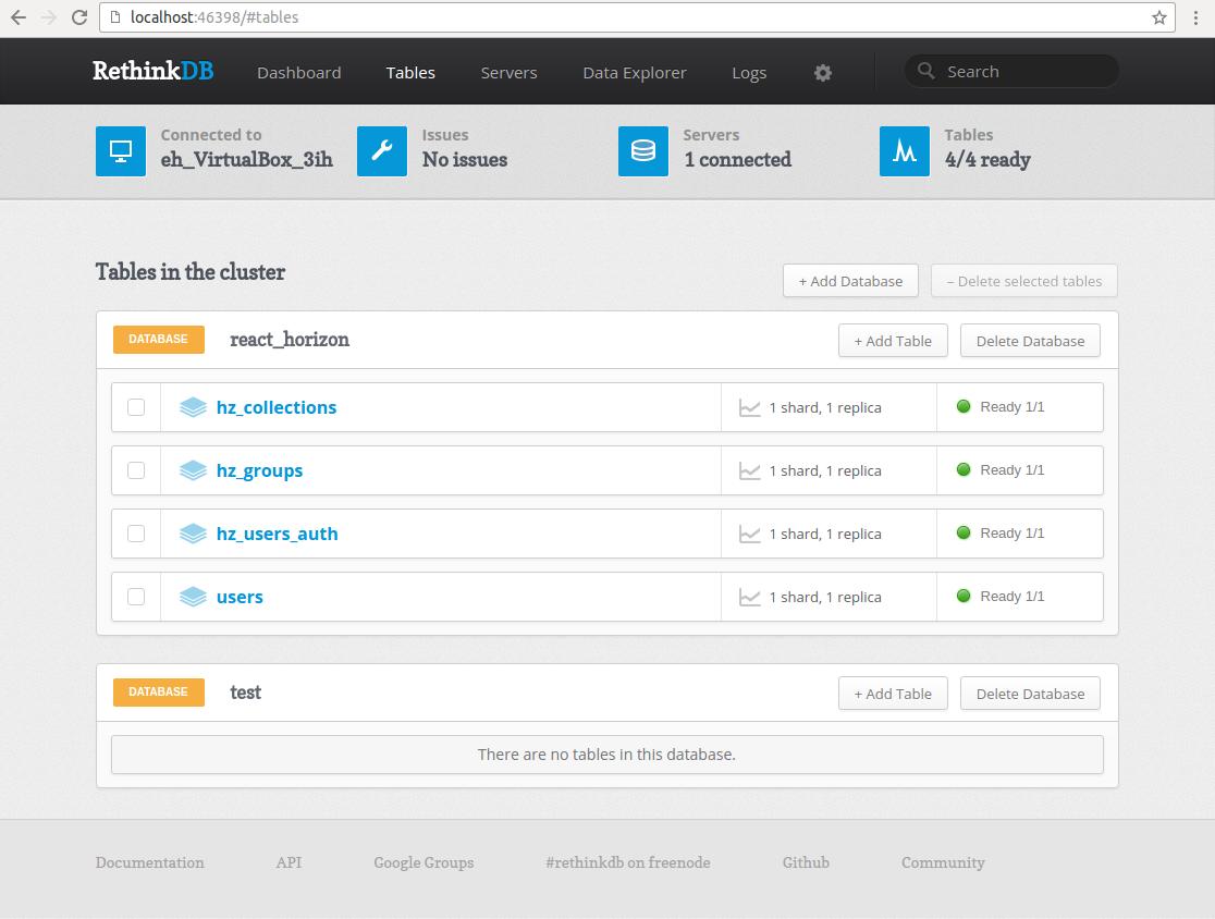 RethinkDB dashboard