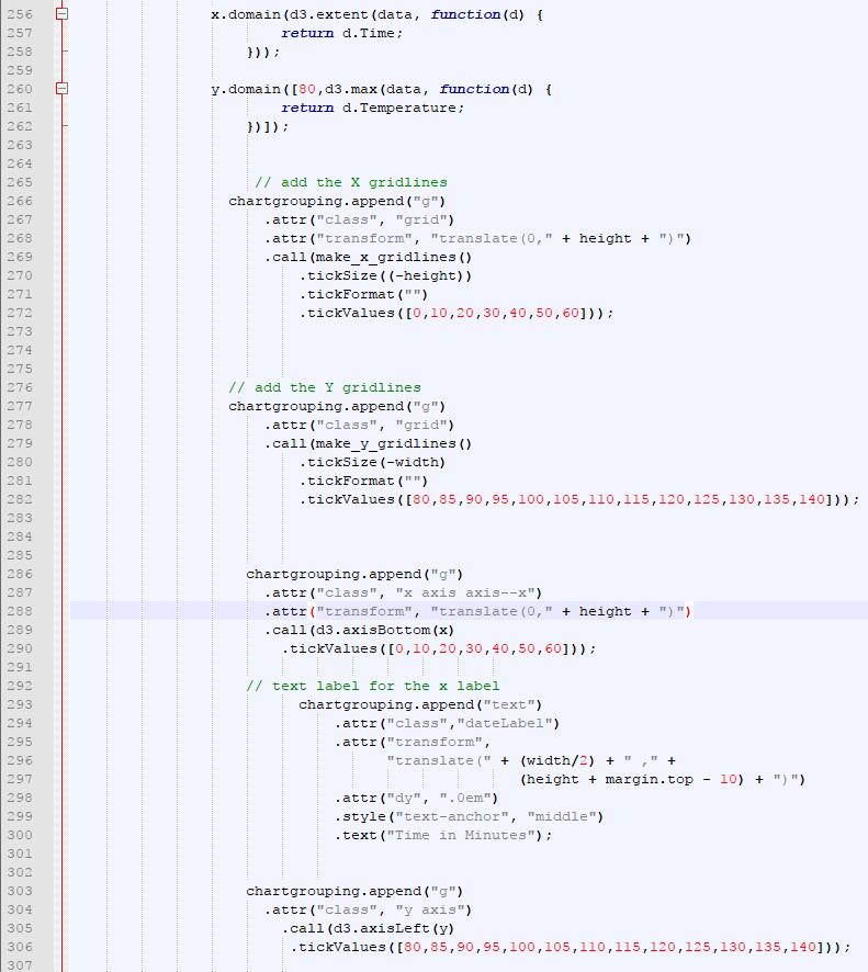 D3 Code Segment 2