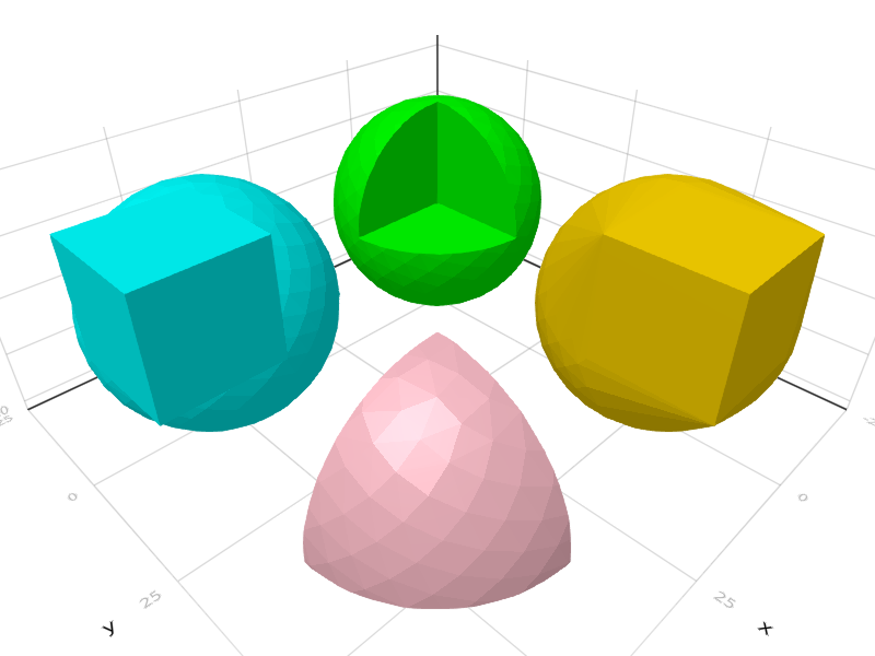 CSG operations on a sphere and a cube