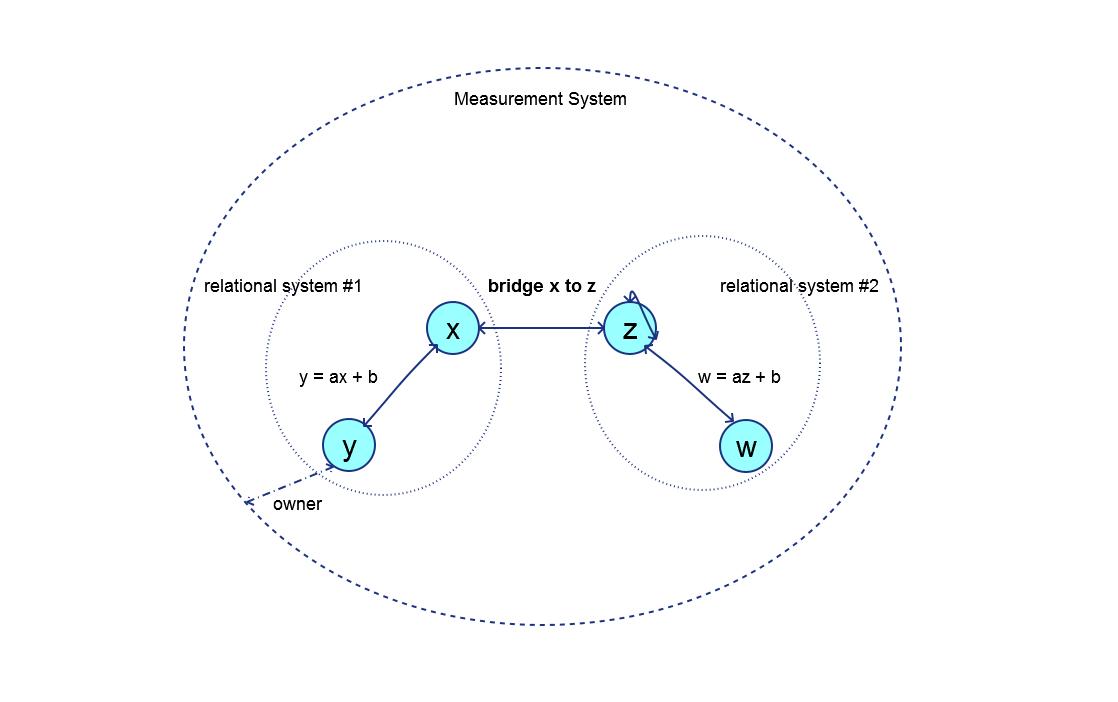Caliper Diagram