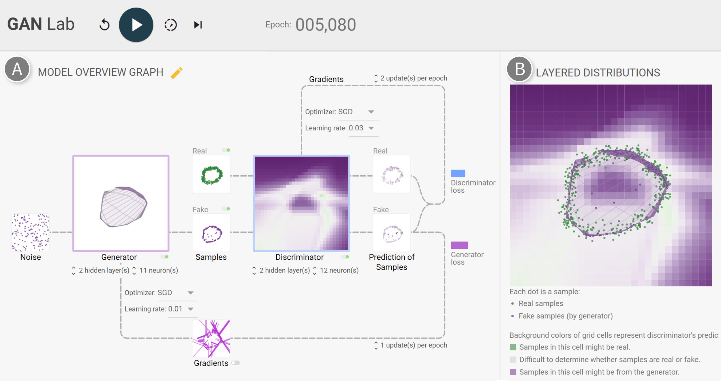 Screenshot of GAN Lab