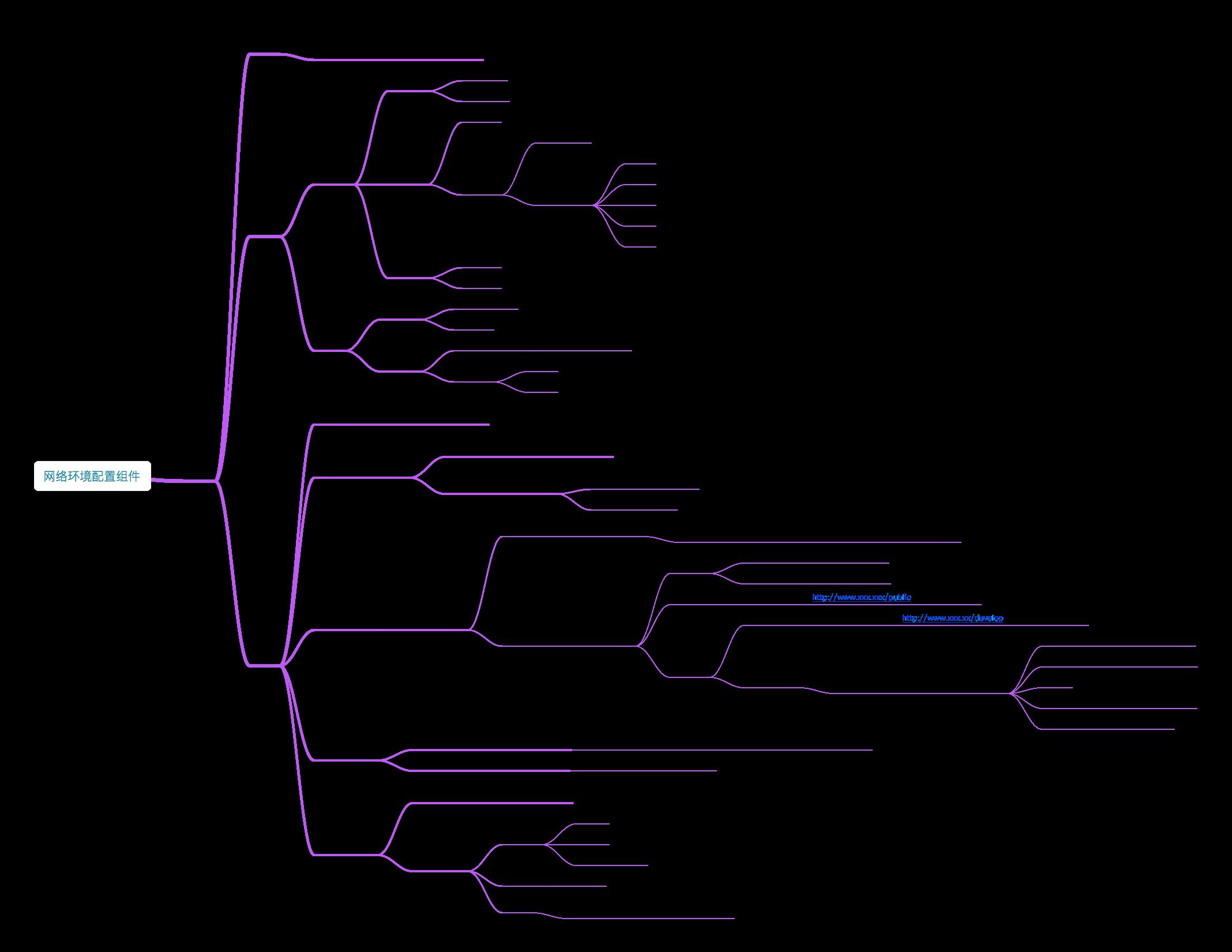 网络环境配置组件.png