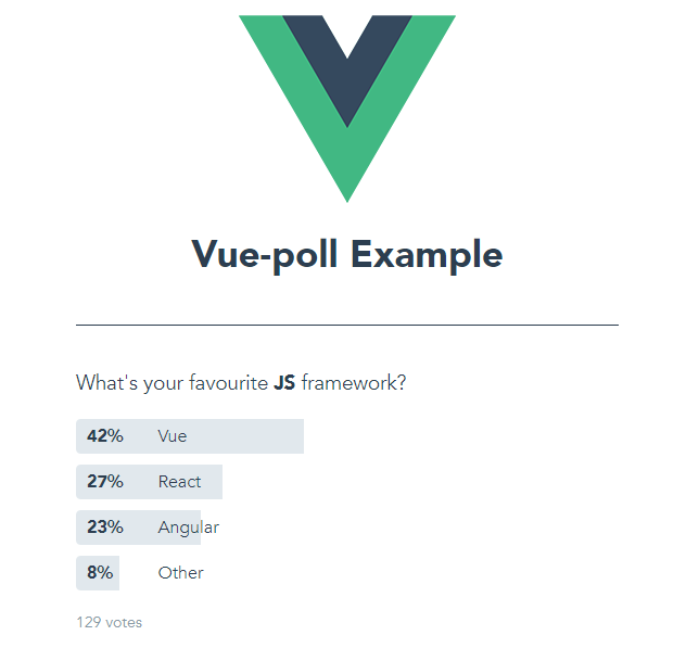 Vue-poll example image