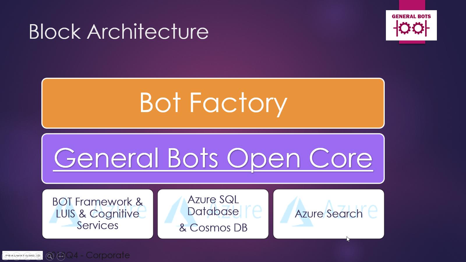 General Bots Block Architecture