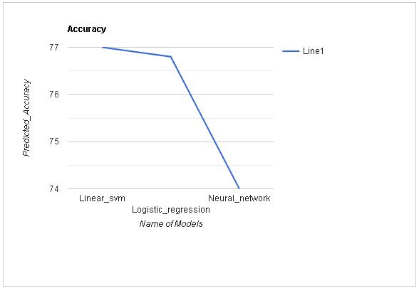 Accuracy_bar_graph