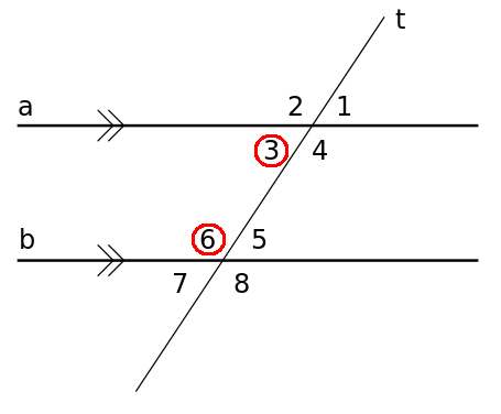 supplementary angles freecodecamp guide