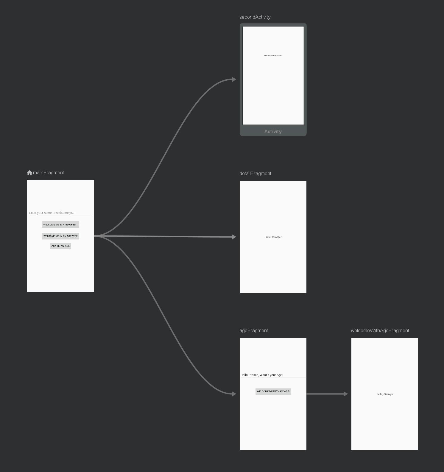 GitHub - prasannajeet/android-navigation-example: How to use