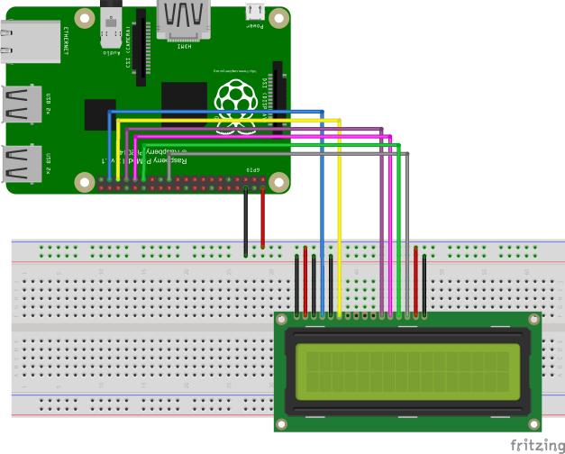 Raspberry PI 2 - LCD