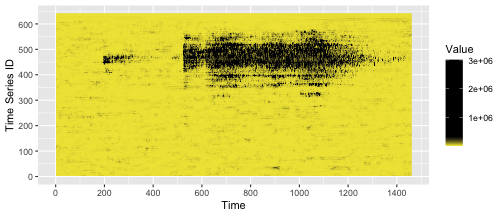 plot of chunk dataset